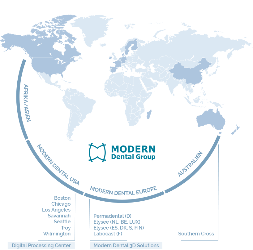 Modern Dental Group